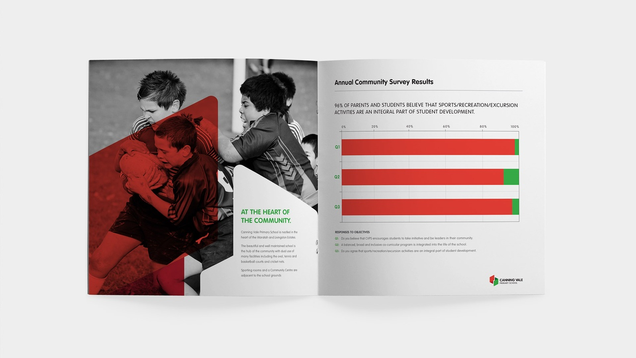 Annual Report - Double Page Spread